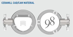 ceramill CAD-CAM material