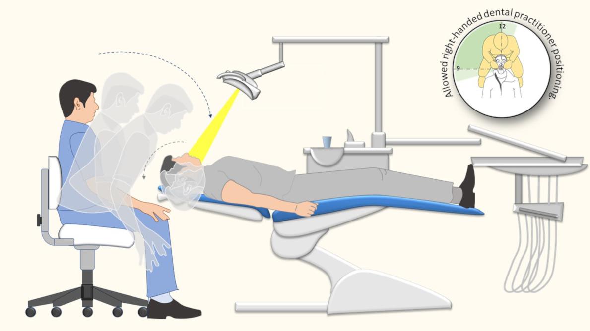 Bol u leđima – noćna mora stomatologa